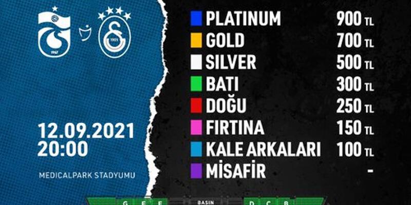 Son dakika... Trabzonspor-Galatasaray maçı biletleri satışta
