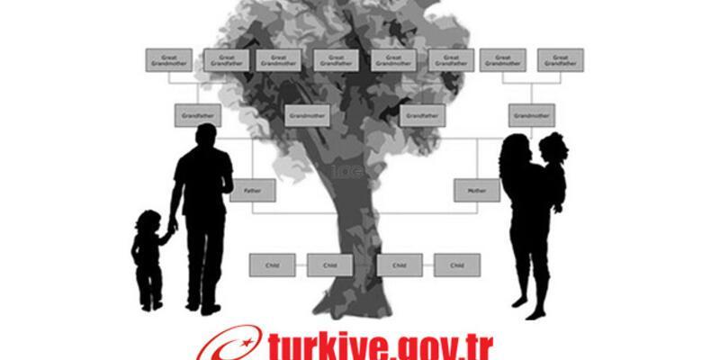 Al üst soy belgesi, soyağacı oluşturma nasıl yapılır? e-Devlet soyağacı sorgulama ekranı!
