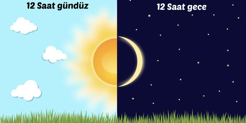 23 Eylül Sonbahar ekinoksu nedir, ne zaman? Sonbahar ekinoksu(gece - gündüz eşitliği) etkileri..