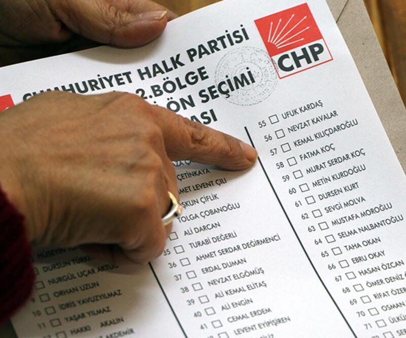 Oylar yeniden sayıldı CHP'li Adnan Keskin Denizli'de listeye girdi