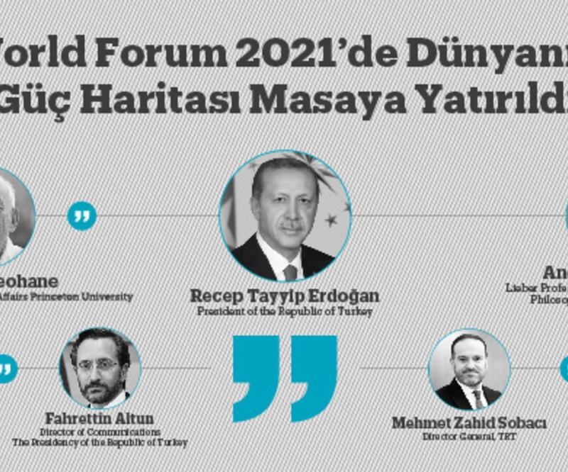 TRT World Forum 2021'deDünyanın Yeni Güç Haritası Masaya Yatırıldı