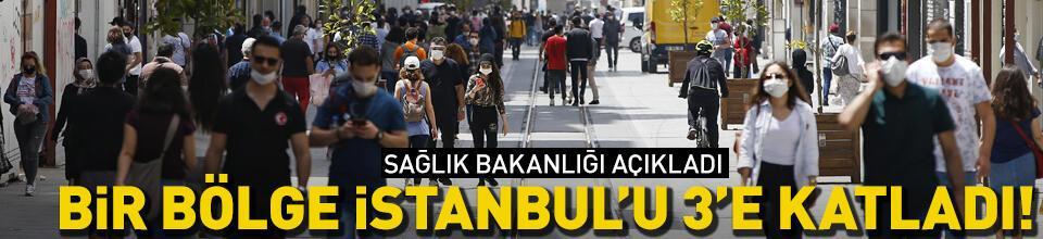 Bir bölge İstanbul'u 3'e katladı