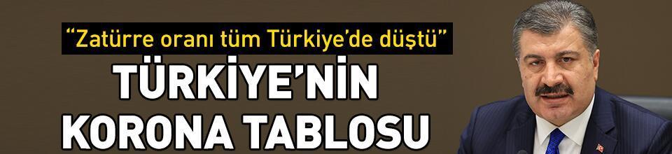 """""""Zatürre oranı tüm Türkiye'de düştü"""""""