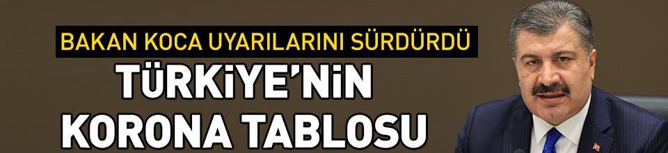 Türkiye'nin koronavirüs tablosu!