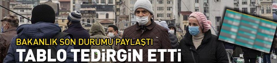 Türkiye'nin koronavirüs tablosu